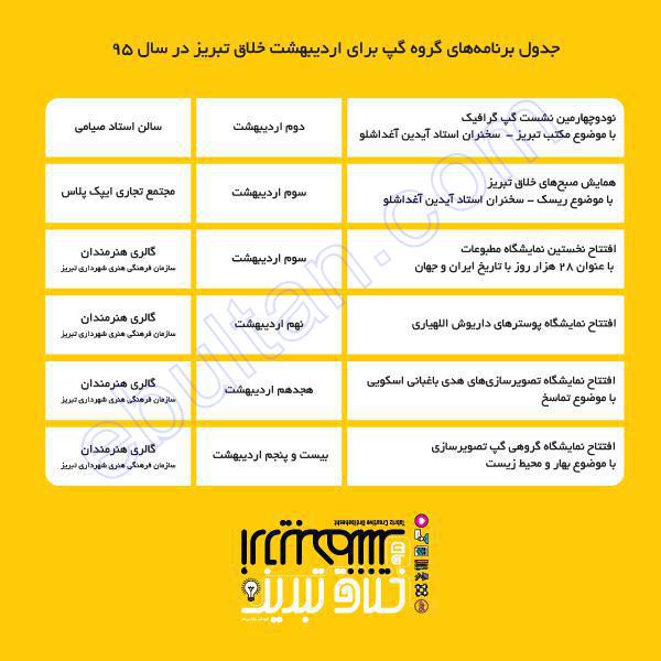 جدول برنامه های گروه گپ برای اردیبهشت خلاق تبریز در سال۹۵