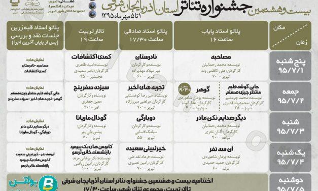 بیست و هشتمین جشنواره تئاتر استان آذربایجان شرقی