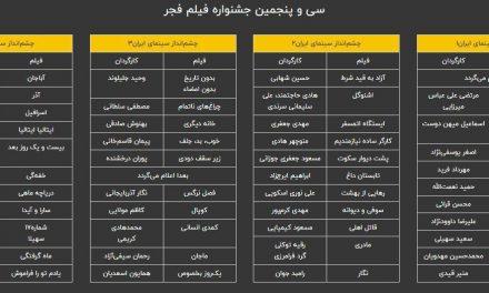 پیش فروش بلیتهای جشنواره فجر